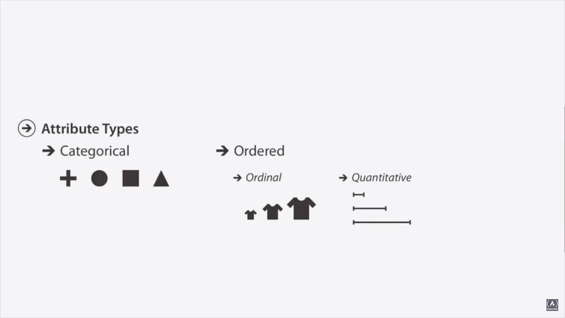 attribute-types